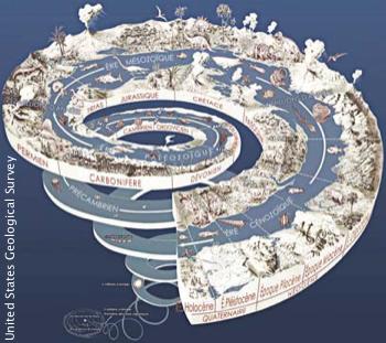 Histoire de l'âge de la Terre par Hubert Krivine, physicien